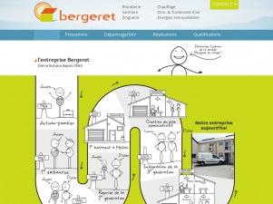 EURL Bergeret